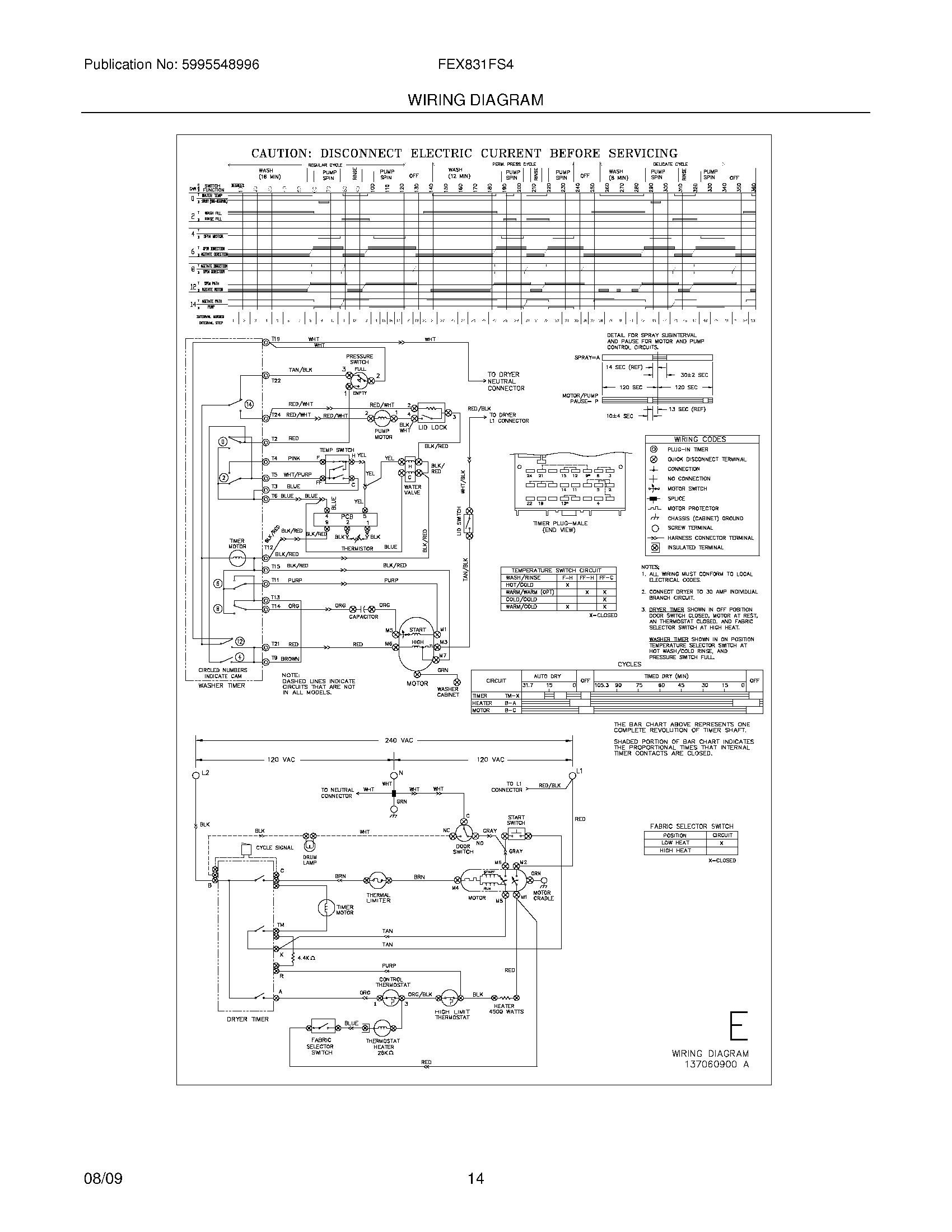 Fex831fs4 Wiring Diagram : 24 Wiring Diagram Images
