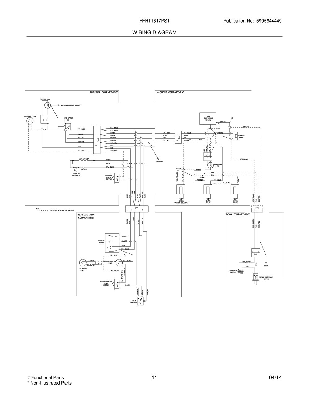 Ffht1817ps1 Frigidaire Company Electrolux Refrigerator Wiring Schematic