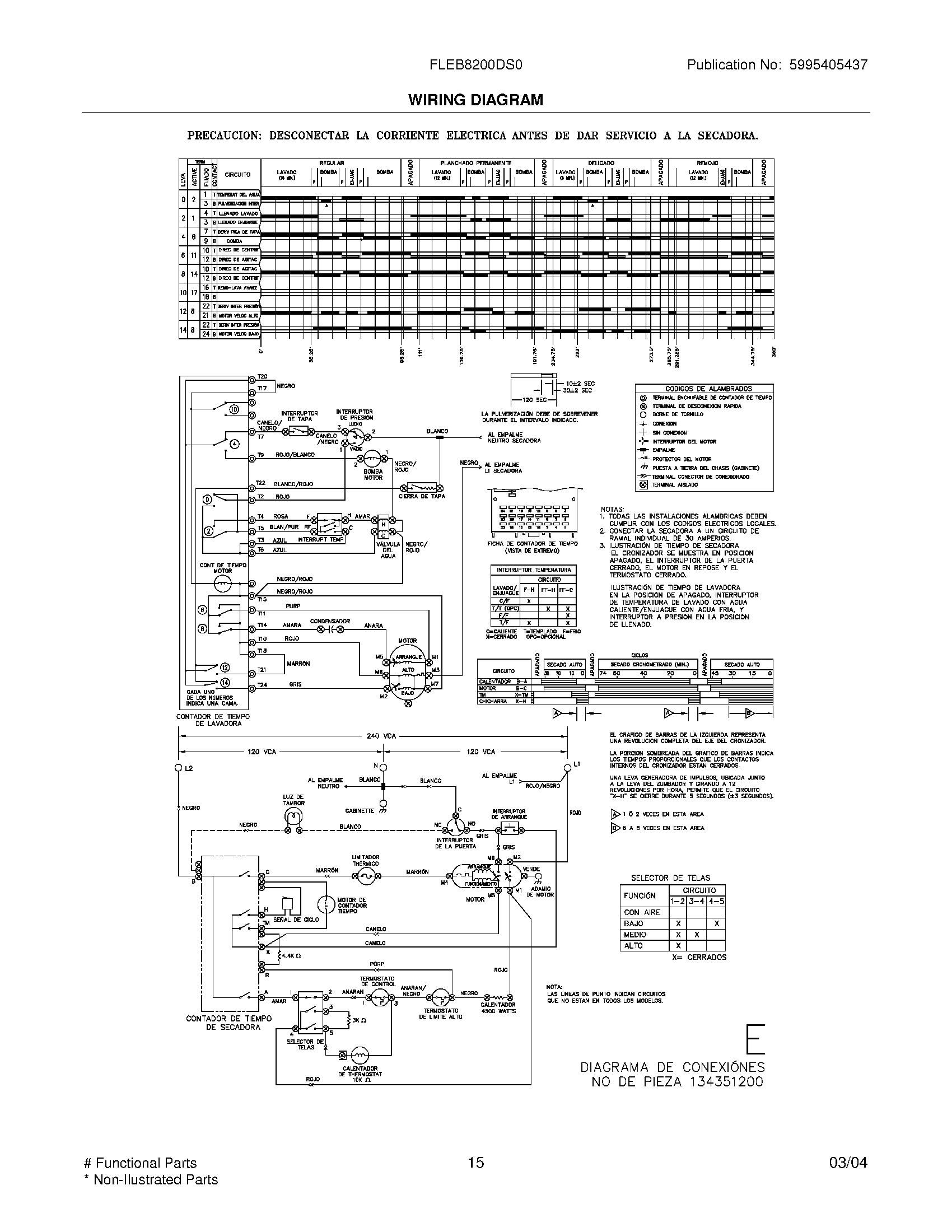 Frigidaire Gleq2152eso Dryer Wiring Diagram Example Electrical Timer Troubleshooting