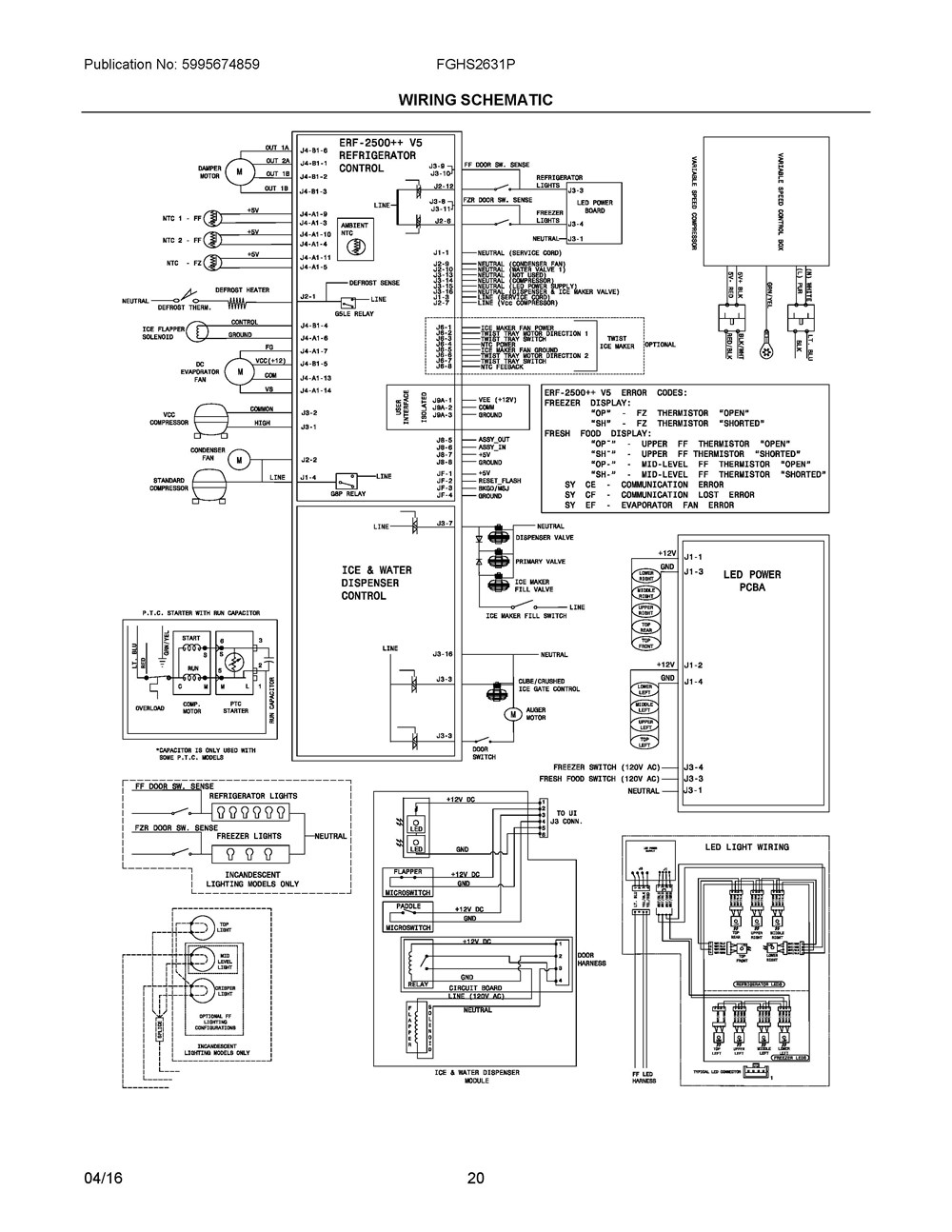 Error 20 Electrolux. Free Trendy Error Electrolux