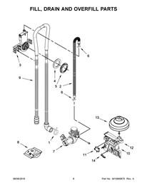 3 Trash Pump Replacement Parts